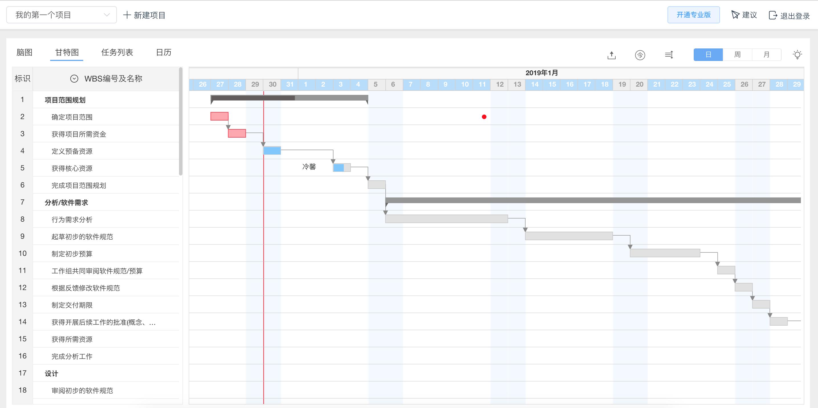 甘特图计划时间,调整前后置进度,关联任务任务dialux设计图室内图片